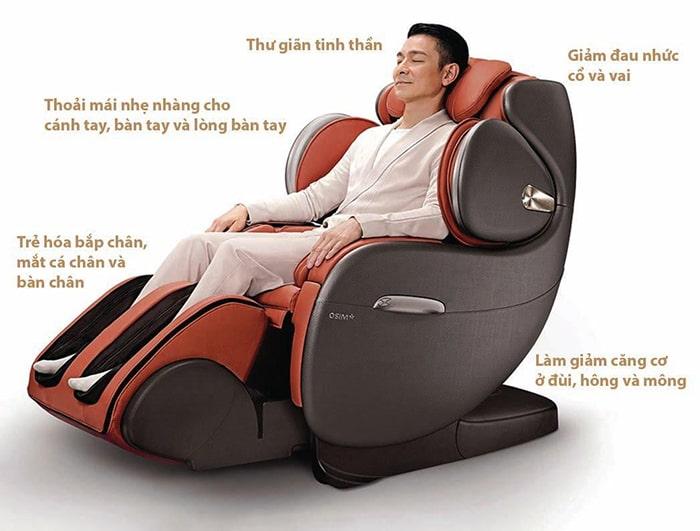 Công dụng của ghế massage với gân – khớp